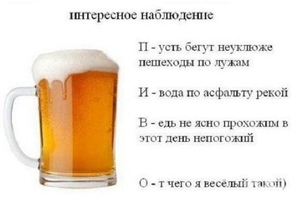 Поздравления с Днем пива 2020