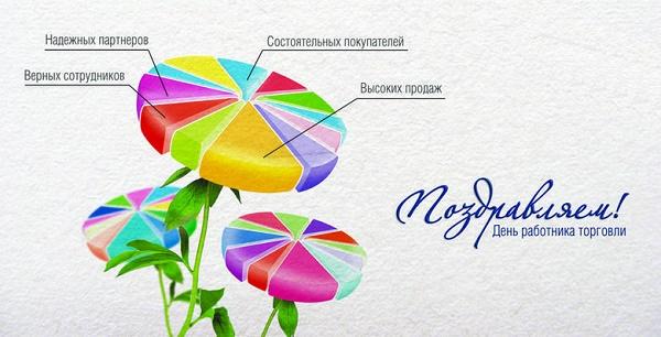 Поздравления с Днем работников торговли Украины 2020